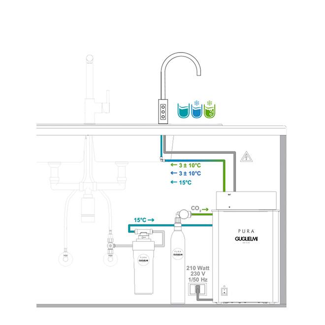 Miscelatore con sistema di filtrazione e gasatura